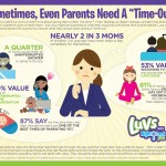 luvs-what-parents-value-infographic