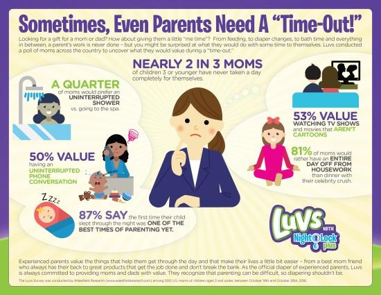 luvs-what-parents-value-infographic